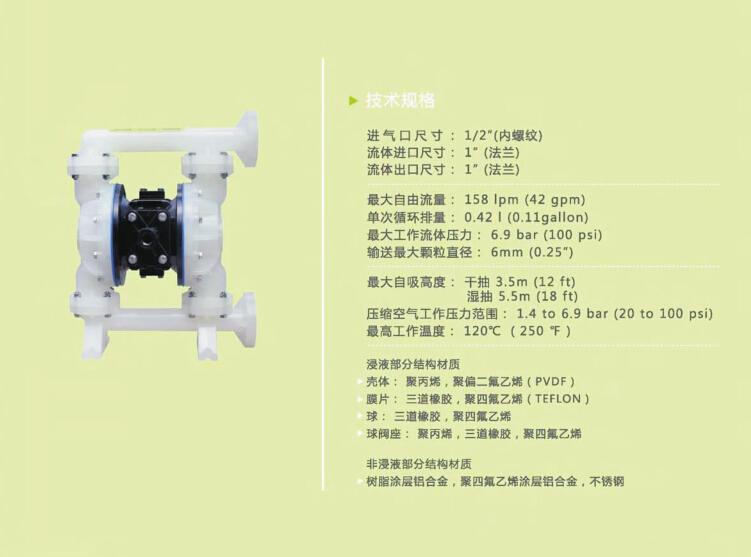 MST25塑料泵