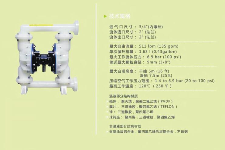 MST50塑料泵