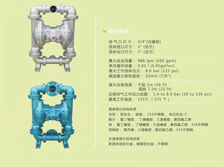 MST80金属泵